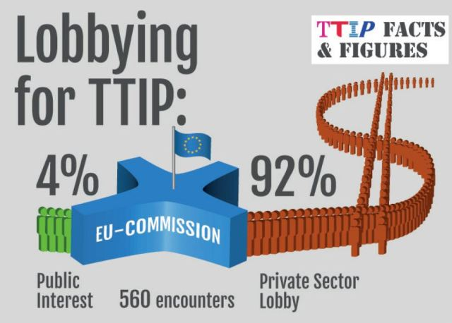 http://www.socialistworkeronline.net/ttip-the-trojan-horse-trade-agreement/