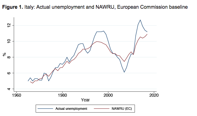http://voxeu.org/article/econometrics-and-its-consequences-human-beings